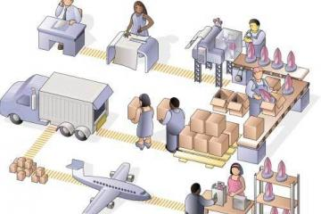 О логистических бизнес-процессах