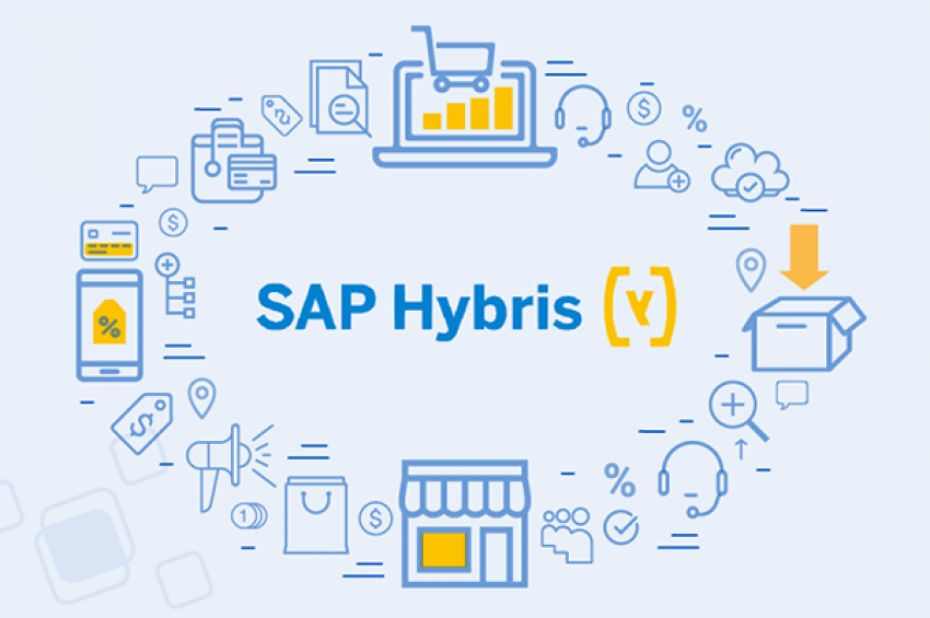 Columbus стал партнером SAP и начнет с продвижения SAP Commerce Cloud