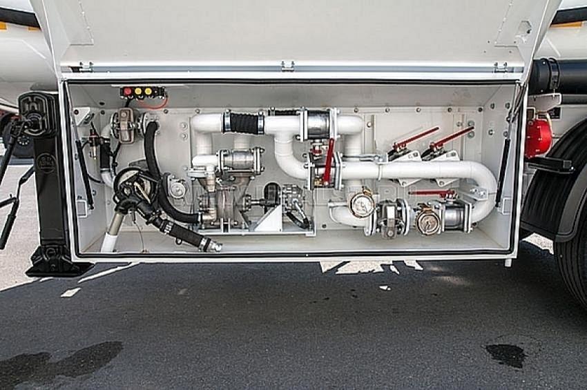 Горючее под защитой: автоматизированная система раздачи ГСМ на топливозаправщиках и стационарных ёмкостях